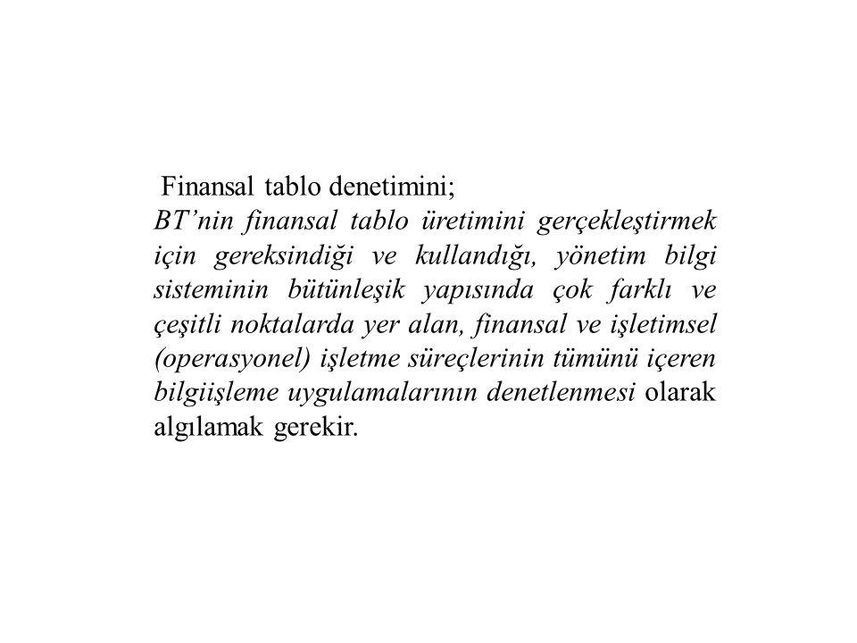 Finansal tablo denetimini;