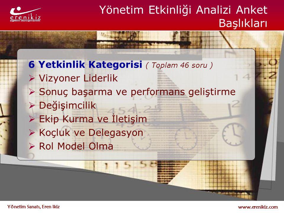 Yönetim Etkinliği Analizi Anket Başlıkları
