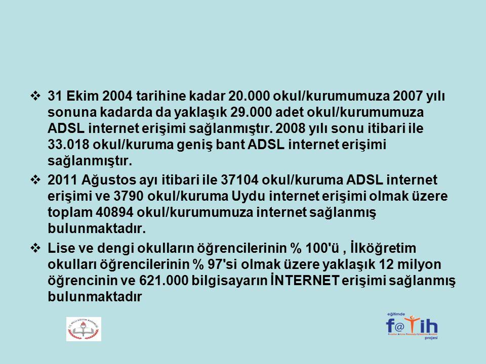 31 Ekim 2004 tarihine kadar 20.000 okul/kurumumuza 2007 yılı sonuna kadarda da yaklaşık 29.000 adet okul/kurumumuza ADSL internet erişimi sağlanmıştır. 2008 yılı sonu itibari ile 33.018 okul/kuruma geniş bant ADSL internet erişimi sağlanmıştır.