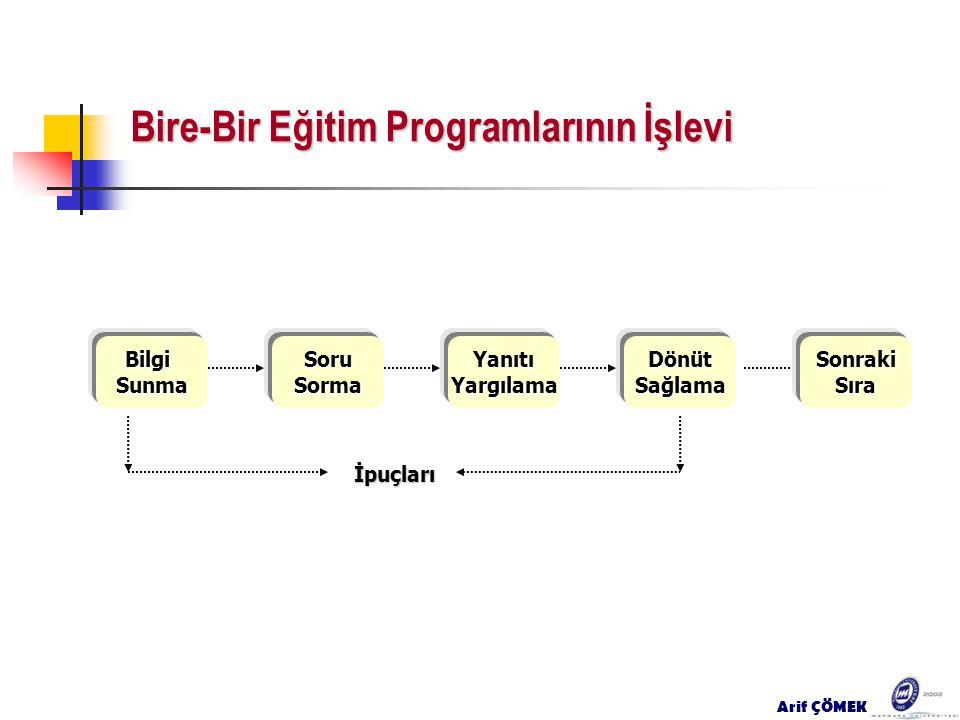 Bire-Bir Eğitim Programlarının İşlevi