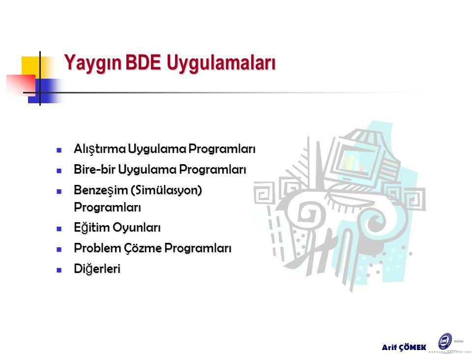 Yaygın BDE Uygulamaları