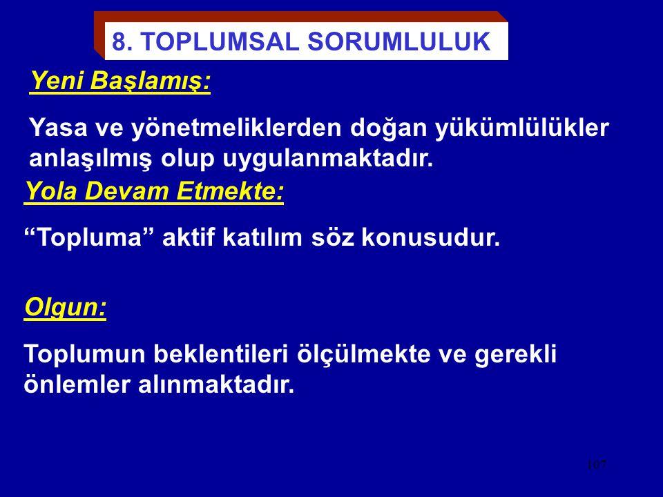 8. TOPLUMSAL SORUMLULUK Yeni Başlamış: Yasa ve yönetmeliklerden doğan yükümlülükler anlaşılmış olup uygulanmaktadır.