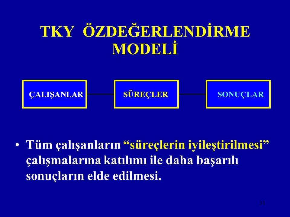 TKY ÖZDEĞERLENDİRME MODELİ