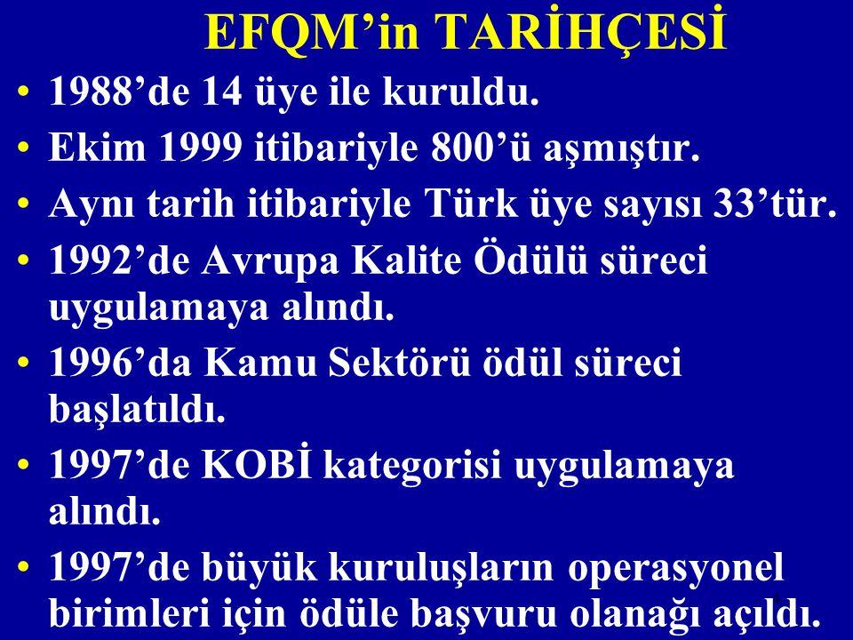 EFQM'in TARİHÇESİ 1988'de 14 üye ile kuruldu.