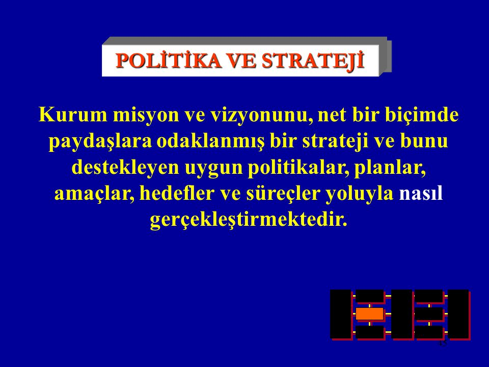POLİTİKA VE STRATEJİ
