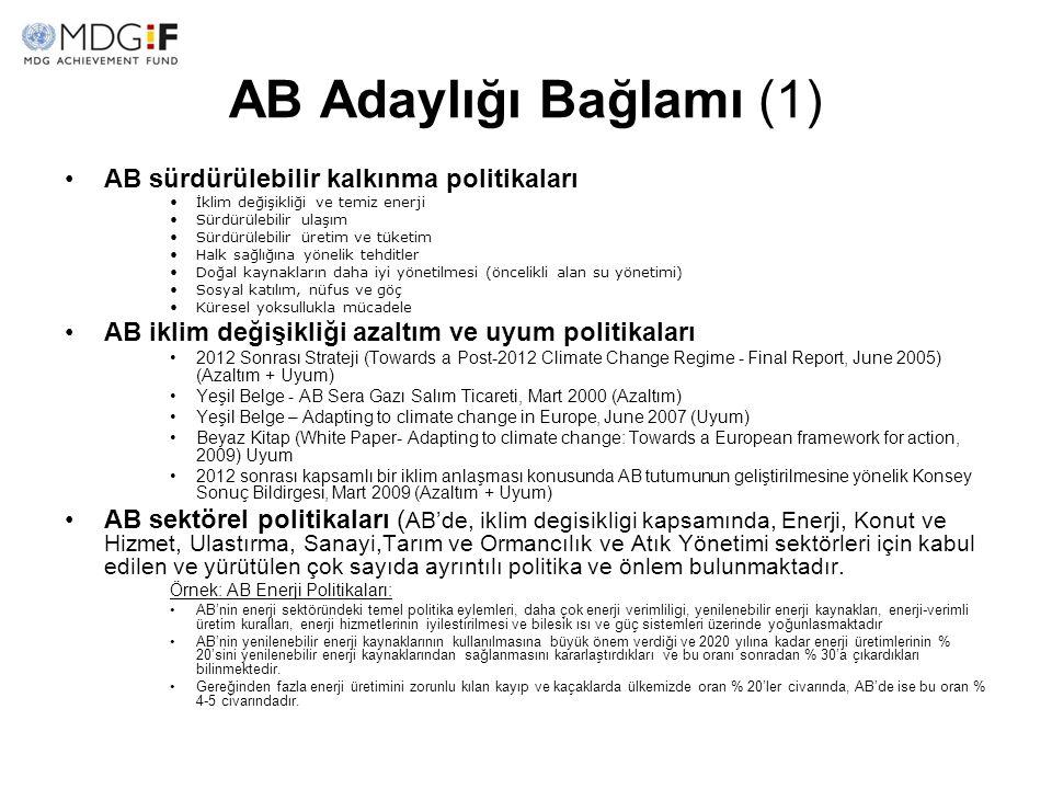 AB Adaylığı Bağlamı (1) AB sürdürülebilir kalkınma politikaları
