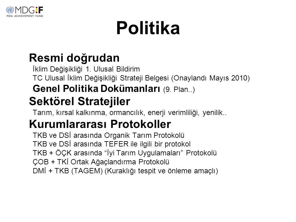 Politika Resmi doğrudan Sektörel Stratejiler Kurumlararası Protokoller