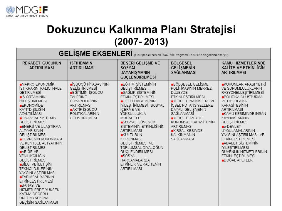 Dokuzuncu Kalkınma Planı Stratejisi (2007- 2013)
