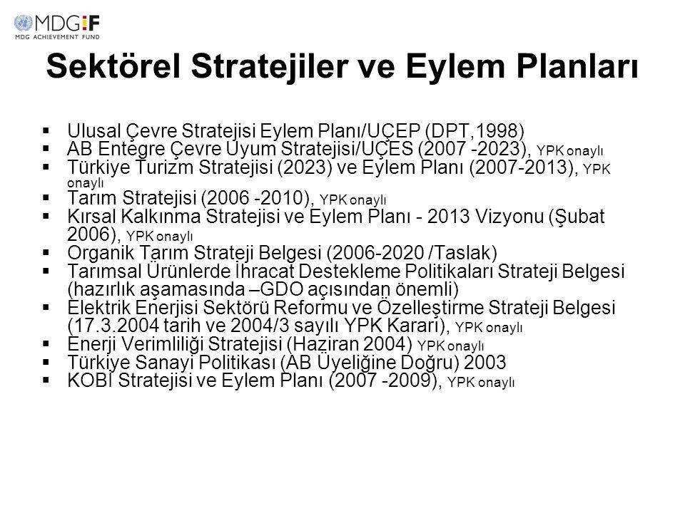 Sektörel Stratejiler ve Eylem Planları