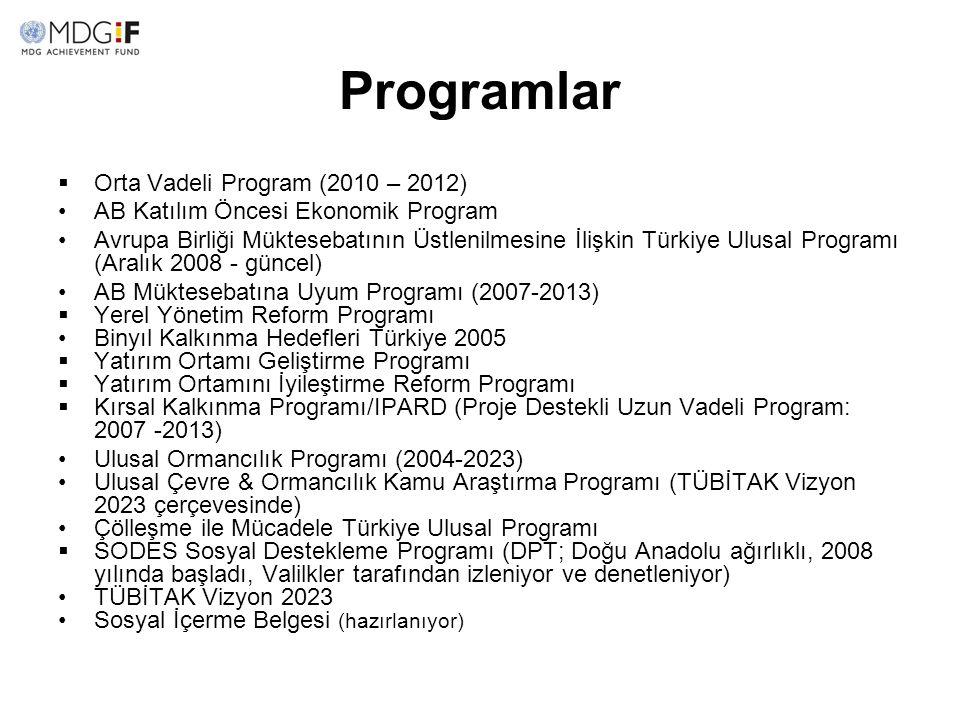 Programlar Orta Vadeli Program (2010 – 2012)