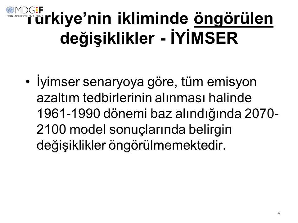 Türkiye'nin ikliminde öngörülen değişiklikler - İYİMSER