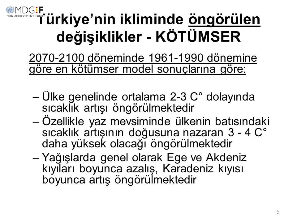 Türkiye'nin ikliminde öngörülen değişiklikler - KÖTÜMSER