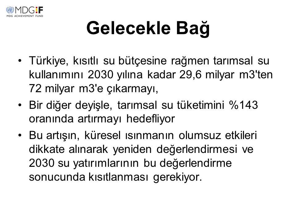Gelecekle Bağ Türkiye, kısıtlı su bütçesine rağmen tarımsal su kullanımını 2030 yılına kadar 29,6 milyar m3 ten 72 milyar m3 e çıkarmayı,
