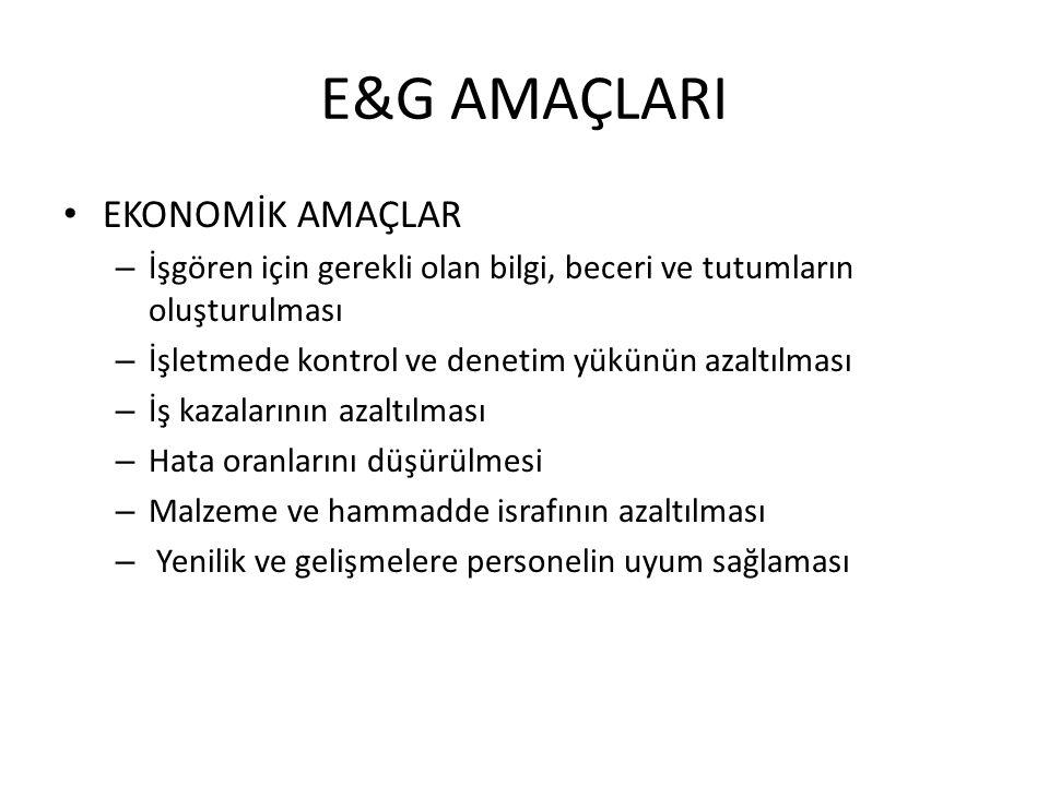 E&G AMAÇLARI EKONOMİK AMAÇLAR