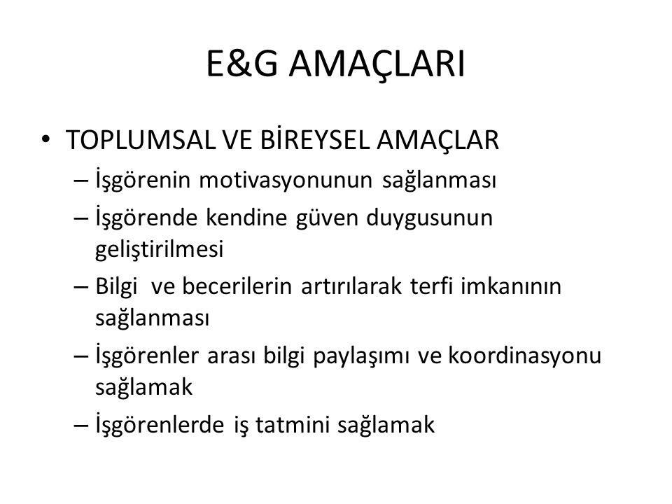 E&G AMAÇLARI TOPLUMSAL VE BİREYSEL AMAÇLAR