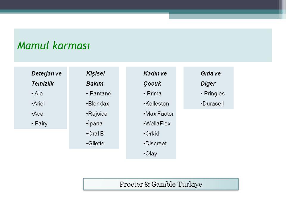 Procter & Gamble Türkiye