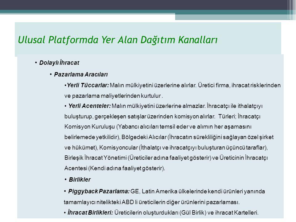 Ulusal Platformda Yer Alan Dağıtım Kanalları