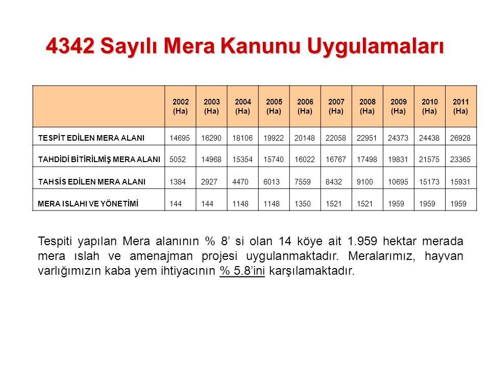 4342 Sayılı Mera Kanunu Uygulamaları