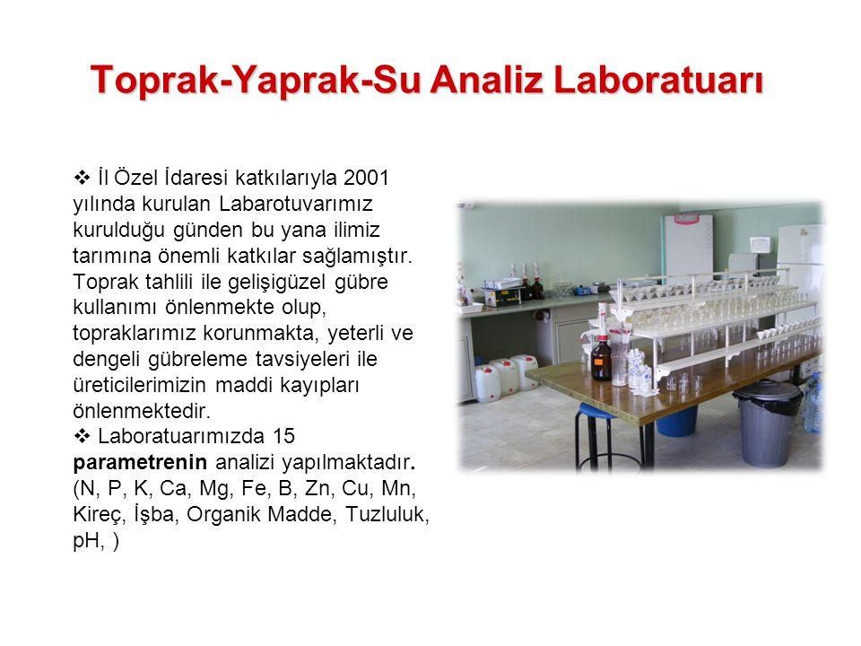 Toprak-Yaprak-Su Analiz Laboratuarı