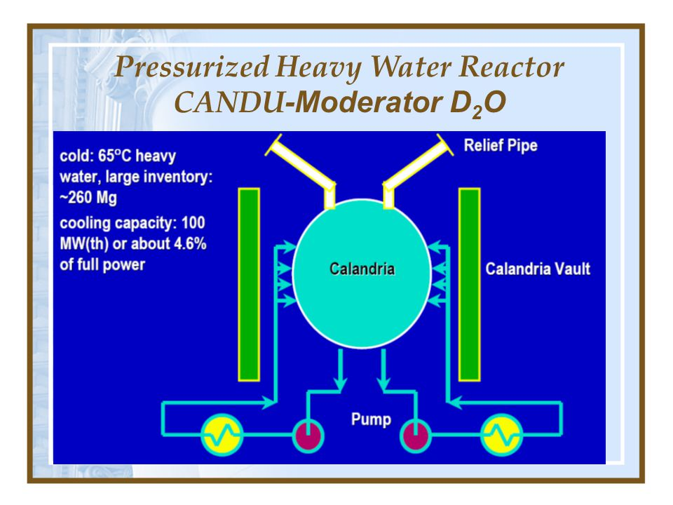 Pressurized Heavy Water Reactor CANDU-Moderator D2O