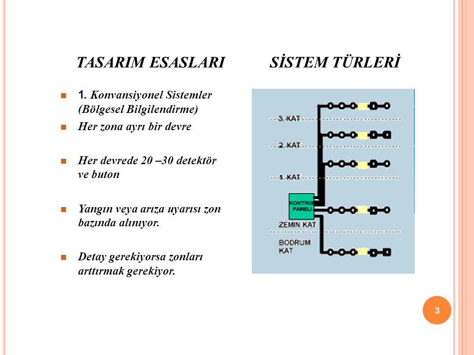 TASARIM ESASLARI SİSTEM TÜRLERİ