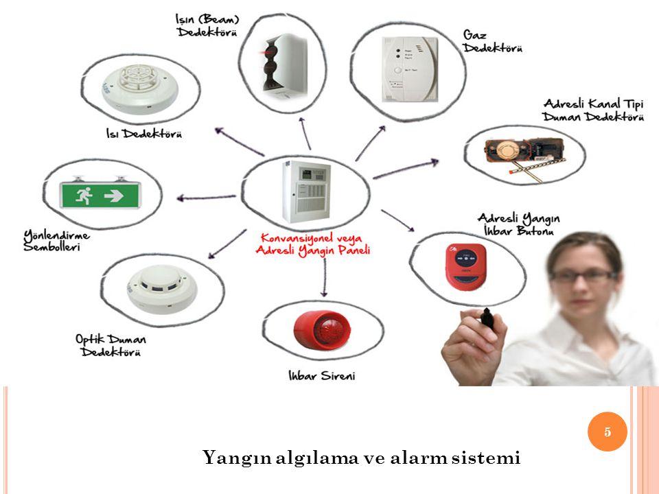 Yangın algılama ve alarm sistemi
