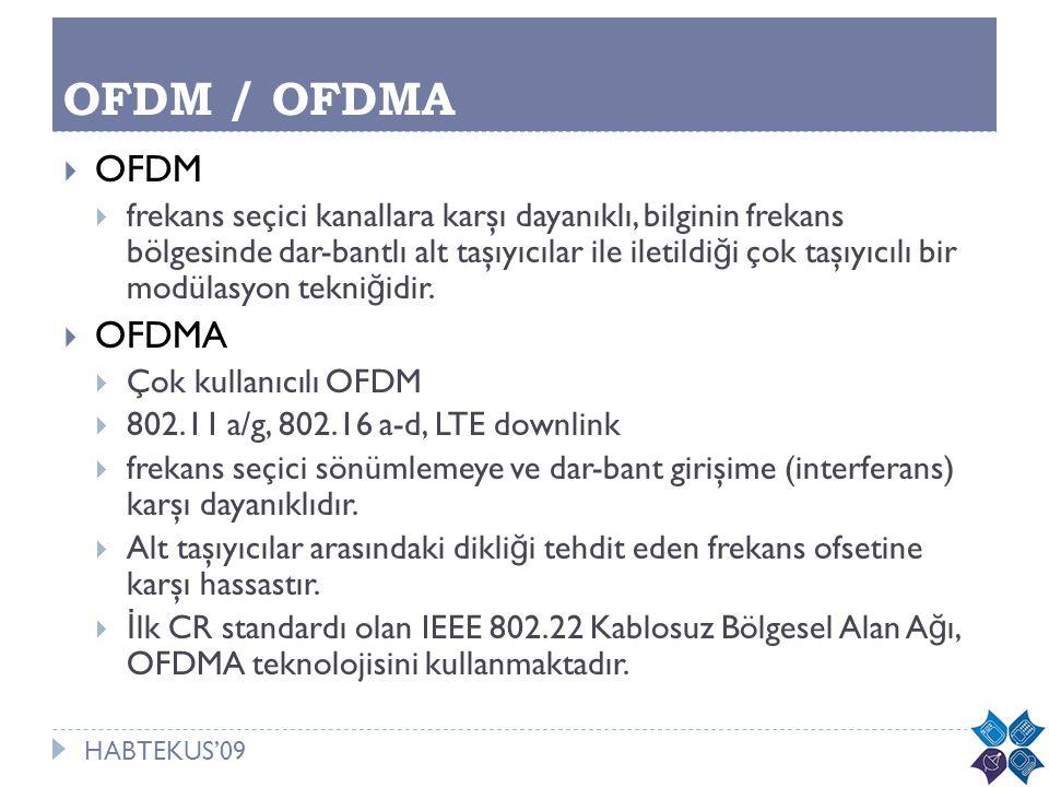 OFDM / OFDMA OFDM.