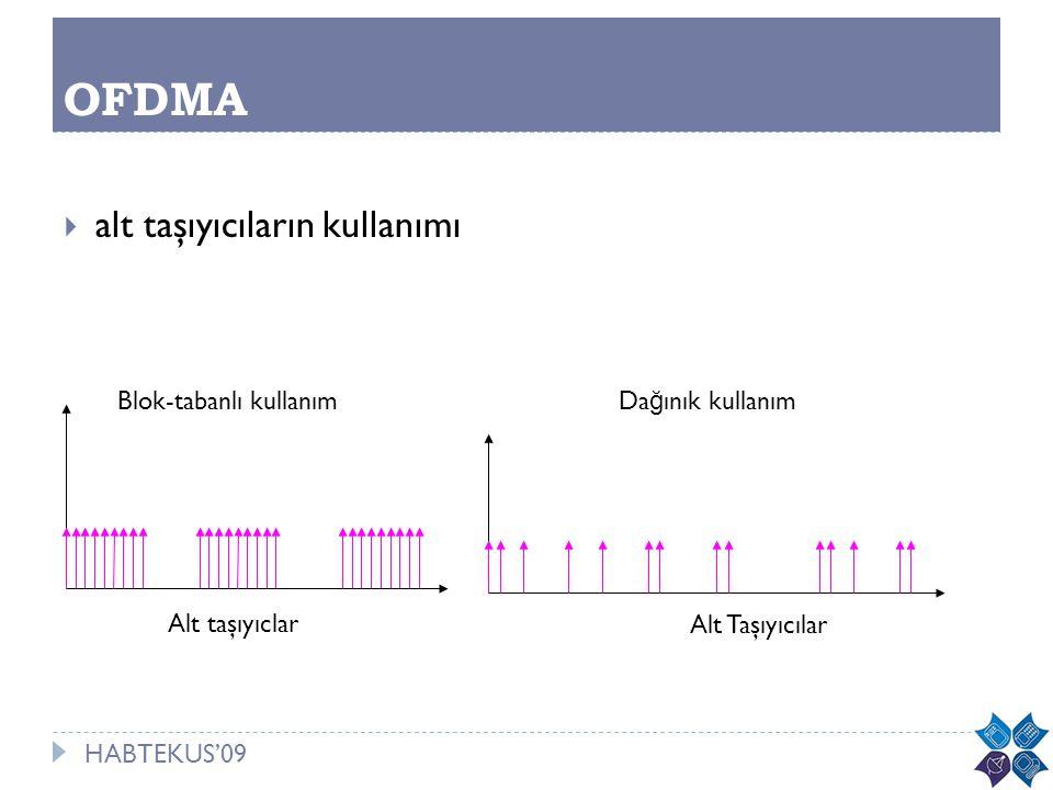 OFDMA alt taşıyıcıların kullanımı Blok-tabanlı kullanım