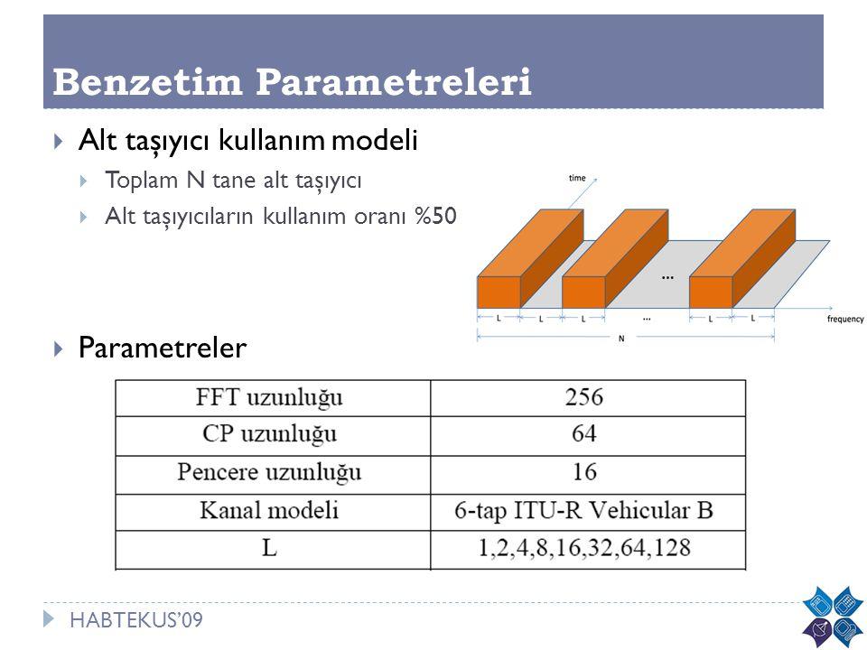 Benzetim Parametreleri