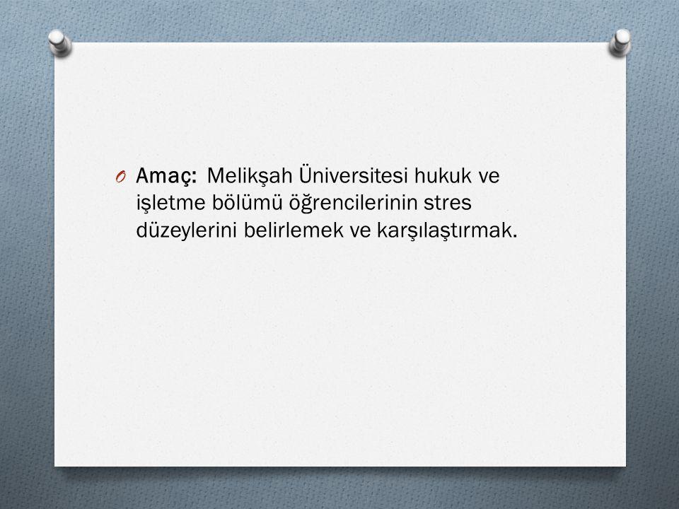 Amaç: Melikşah Üniversitesi hukuk ve işletme bölümü öğrencilerinin stres düzeylerini belirlemek ve karşılaştırmak.