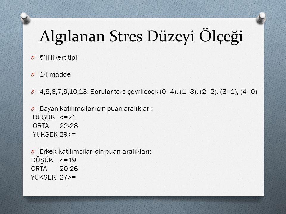 Algılanan Stres Düzeyi Ölçeği