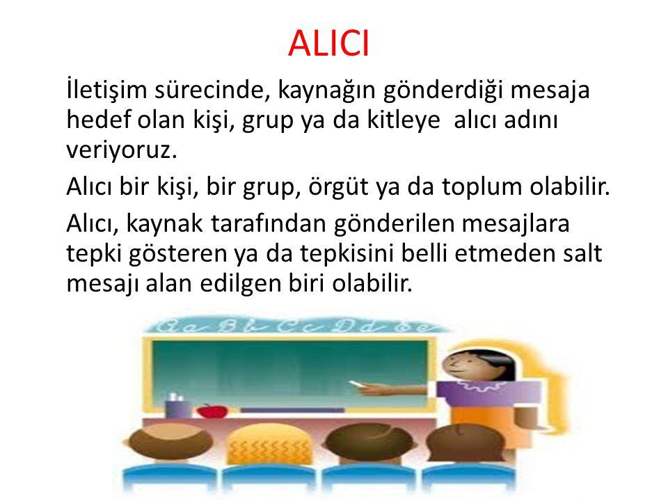 ALICI