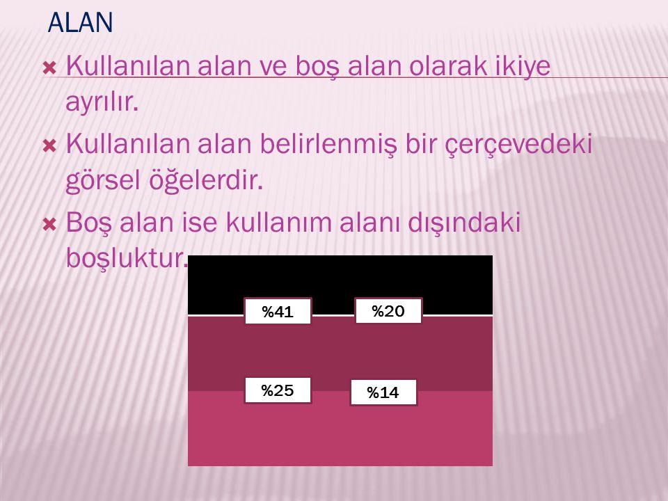 Kullanılan alan ve boş alan olarak ikiye ayrılır.