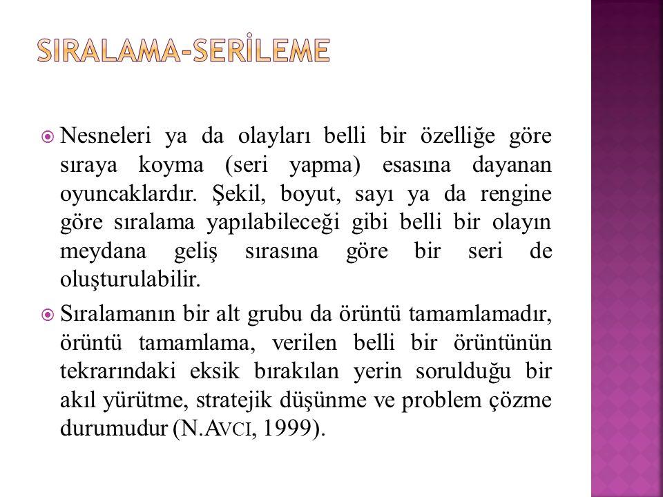 SIRALAMA-SERİLEME
