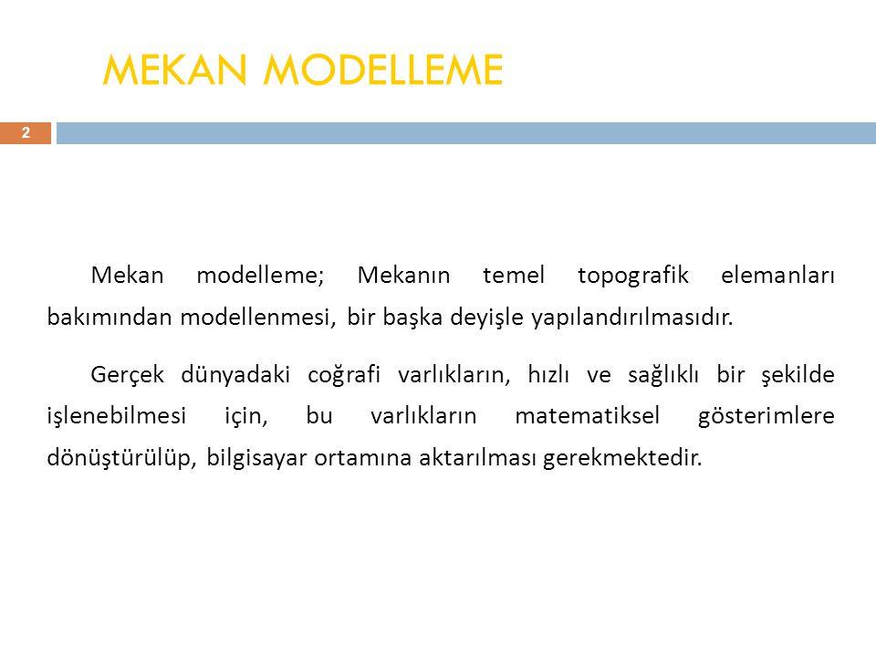 MEKAN MODELLEME Mekan modelleme; Mekanın temel topografik elemanları bakımından modellenmesi, bir başka deyişle yapılandırılmasıdır.