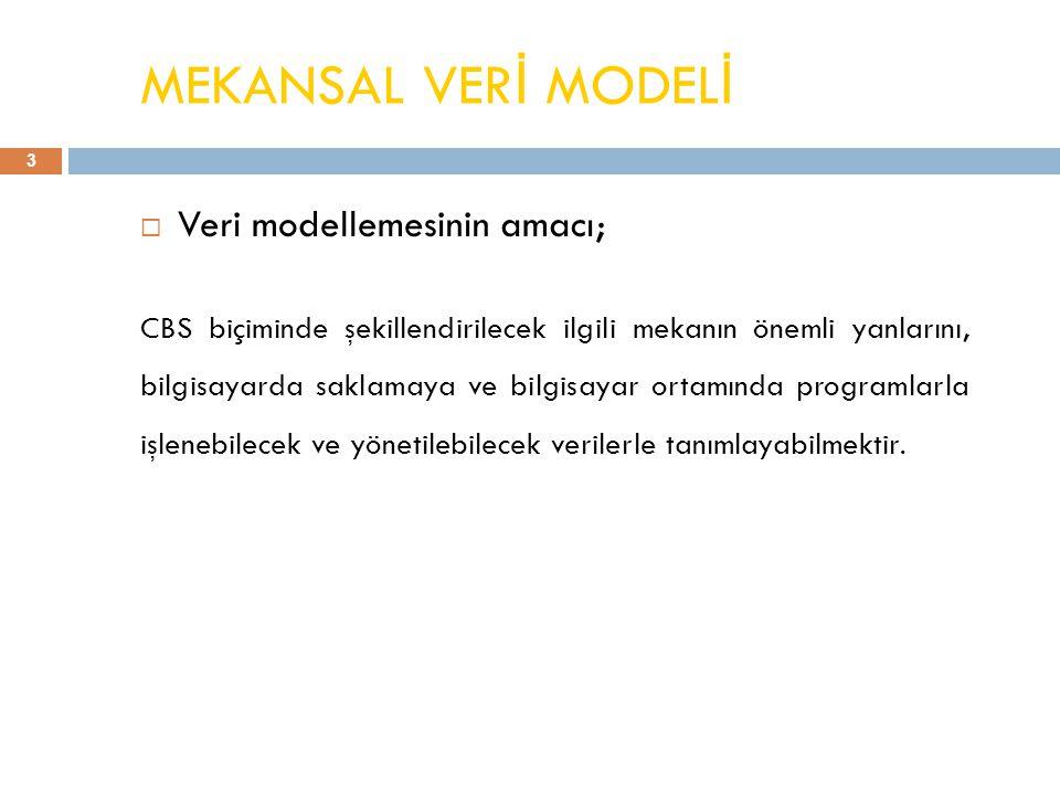MEKANSAL VERİ MODELİ Veri modellemesinin amacı;