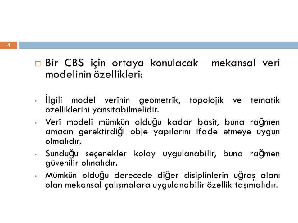 Bir CBS için ortaya konulacak mekansal veri modelinin özellikleri: