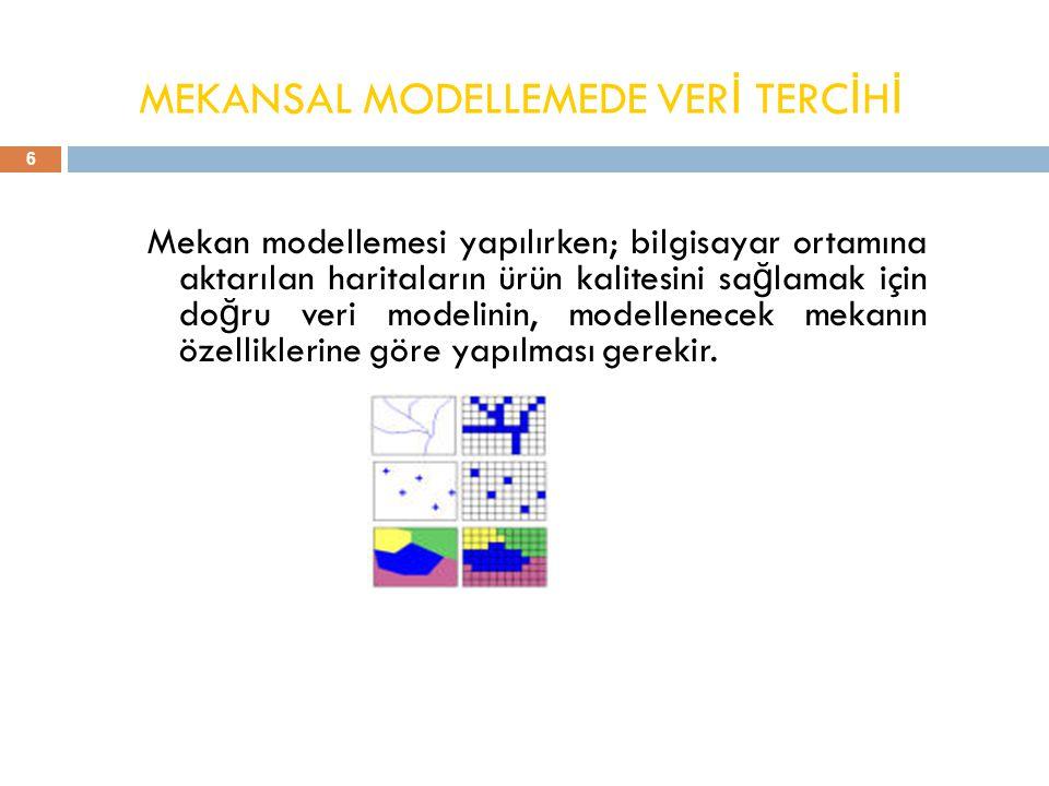 MEKANSAL MODELLEMEDE VERİ TERCİHİ