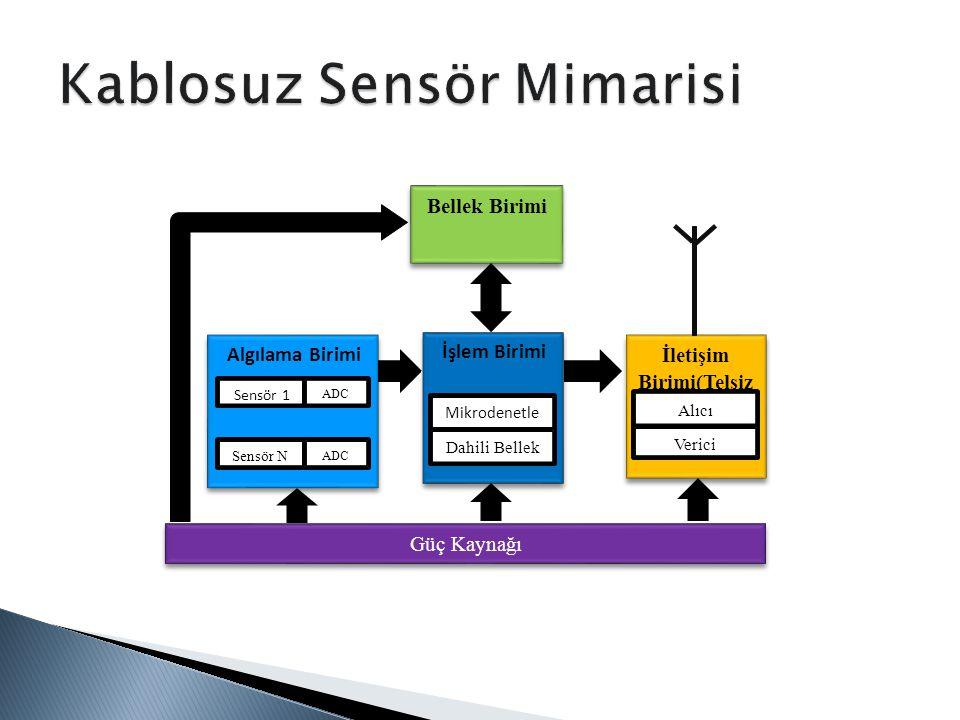 Kablosuz Sensör Mimarisi