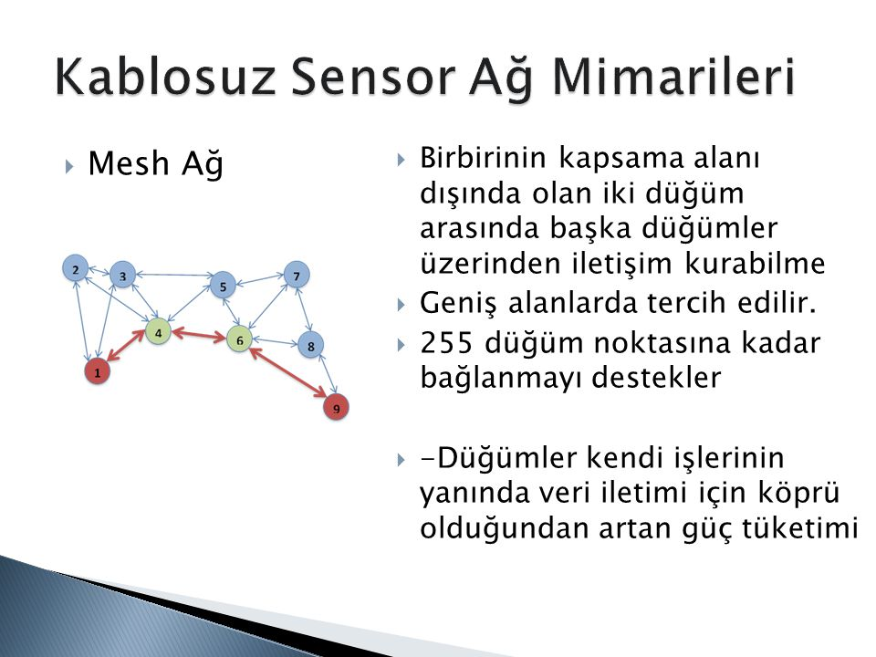 Kablosuz Sensor Ağ Mimarileri