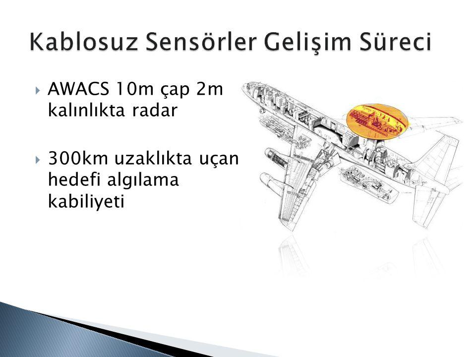 Kablosuz Sensörler Gelişim Süreci