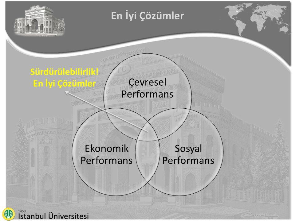 En İyi Çözümler Çevresel Performans Sosyal Performans
