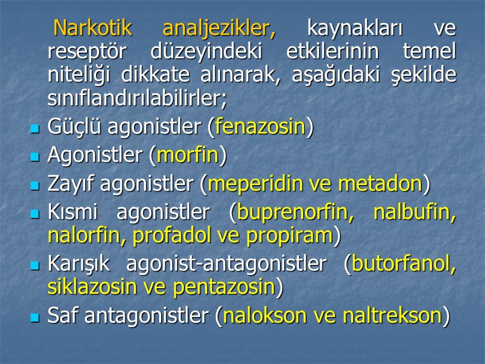 Güçlü agonistler (fenazosin) Agonistler (morfin)