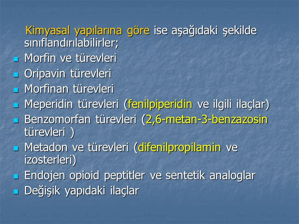 Meperidin türevleri (fenilpiperidin ve ilgili ilaçlar)
