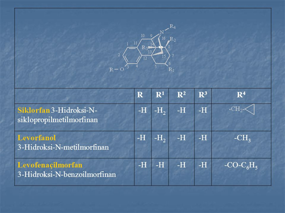 R R1. R2. R3. R4. Siklorfan 3-Hidroksi-N-siklopropilmetilmorfinan. -H. -H2. Levorfanol. 3-Hidroksi-N-metilmorfinan.