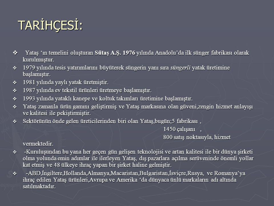 TARİHÇESİ: Yataş 'ın temelini oluşturan Sütaş A.Ş. 1976 yılında Anadolu'da ilk sünger fabrikası olarak kurulmuştur.