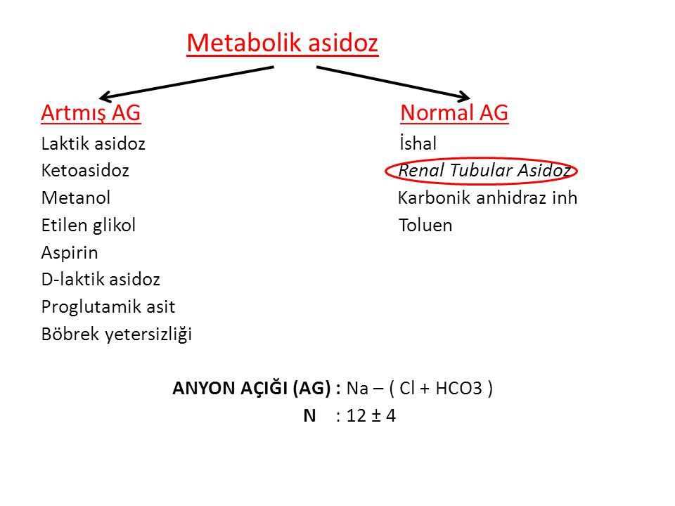 Metabolik asidoz Artmış AG Normal AG Laktik asidoz İshal
