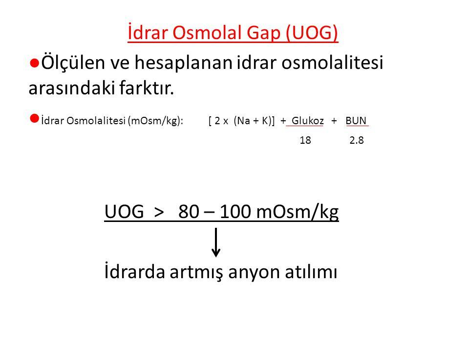 İdrar Osmolal Gap (UOG)
