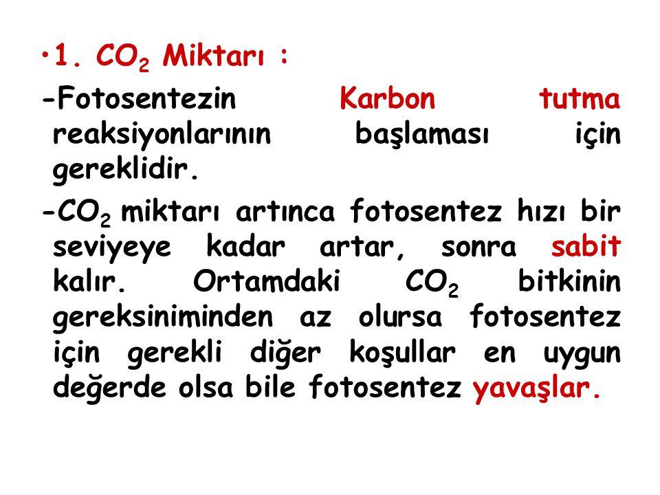 1. CO2 Miktarı : -Fotosentezin Karbon tutma reaksiyonlarının başlaması için gereklidir.