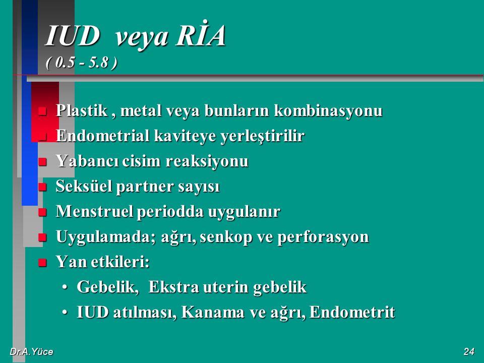 IUD veya RİA ( 0.5 - 5.8 ) Plastik , metal veya bunların kombinasyonu